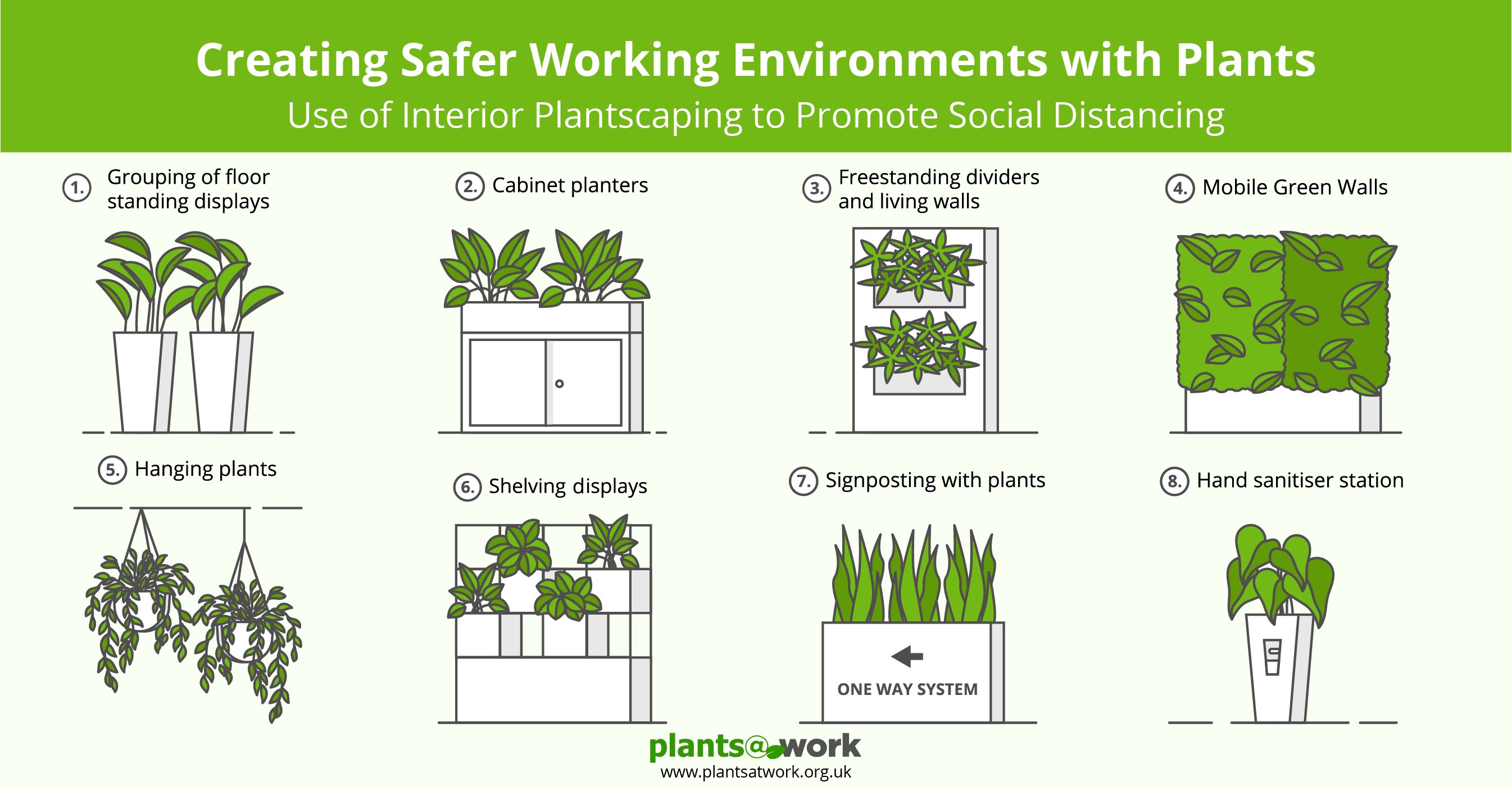 Plantscaping to Promote Social Distancing (LinkedIn)